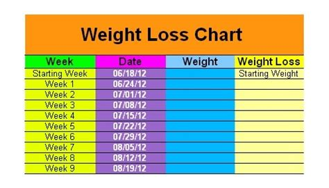 wall chart for weight loss monitoring picture 2