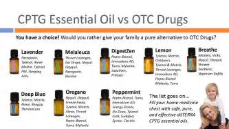 what is the best doterra oil to use to increase male picture 2