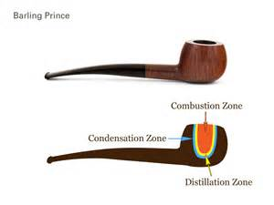 how do i smoke marna from a pipe picture 2