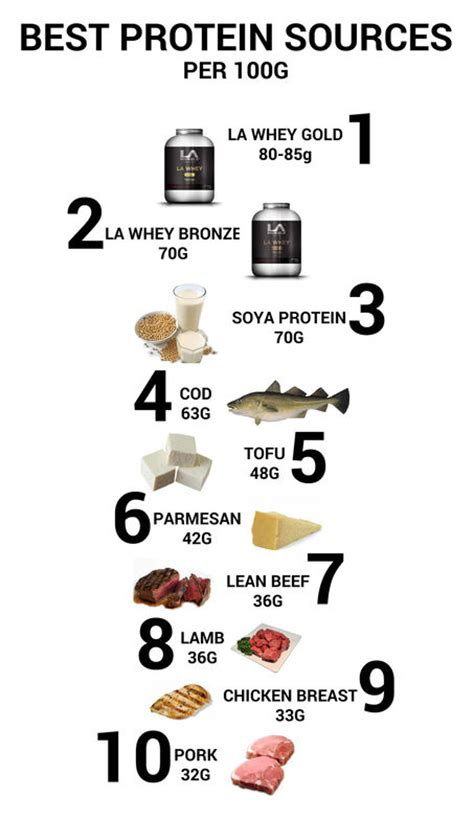 best fat burning foods picture 3