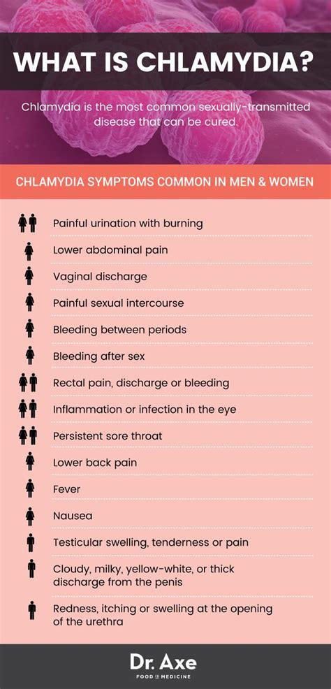can oregono cure chlamydia ? picture 15