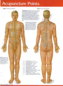 acupuncture for erectile dysfunction picture 6