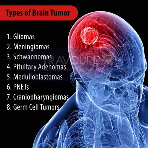 colon tumor names picture 3