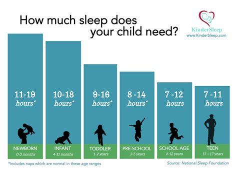 average amount of sleep picture 11