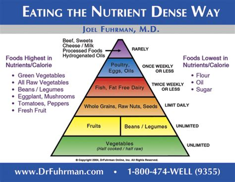 nutrient picture 9