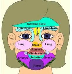 female hormones acne picture 7