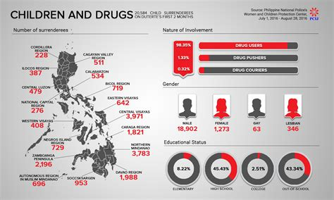 drugs uses for hemorrhoids in philippines picture 8