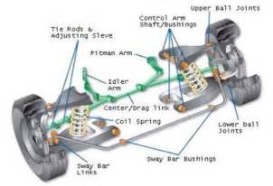 vehicle ball joints picture 9