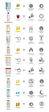 transform diet pills picture 5