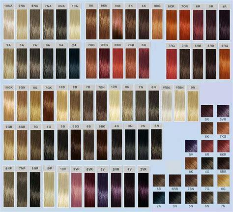 wella koleston perfect shade charts picture 11