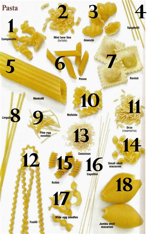 angle hair pasta recipes picture 11