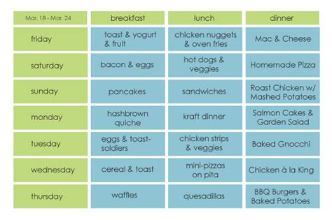 a free internet diet plan-ordering food picture 12