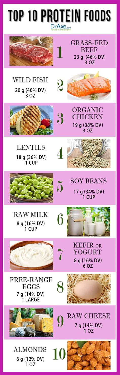 weight loss and unprocessed food picture 14
