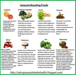 best immune boosting supplements picture 6