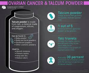 ovarian cancer side effect of fertilplus picture 3