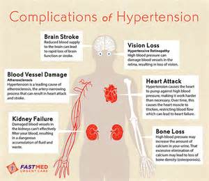 high blood pressure related to liver picture 17