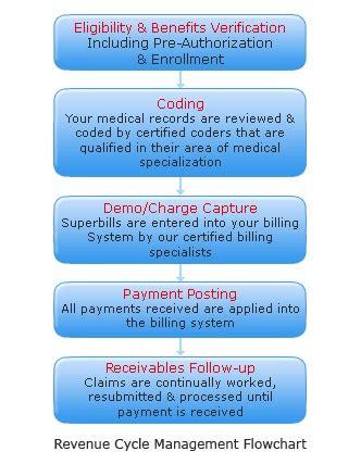 care plus health plan picture 9