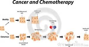 chemo therapy pills for colon cancer picture 11