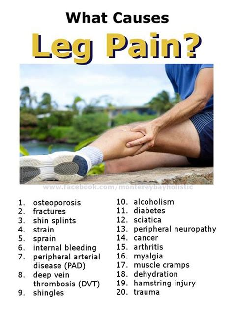 leg muscle cramps picture 7