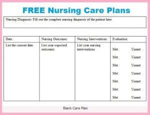 nanda nursing care plan uterine prolapse picture 2