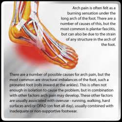 back ache leg pain picture 13