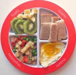 breakfast balance diet picture 2