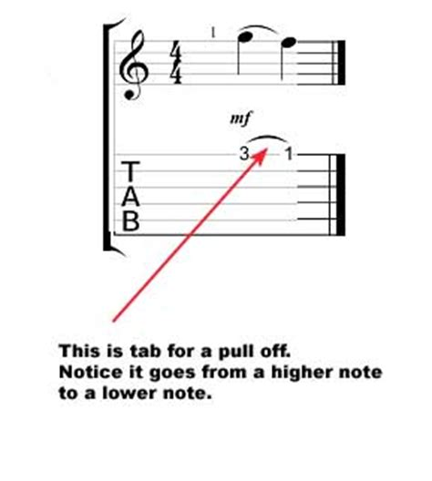 pulling h guitar tabs picture 6