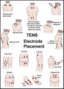 electric tens unit for male sexual satisfaction picture 2