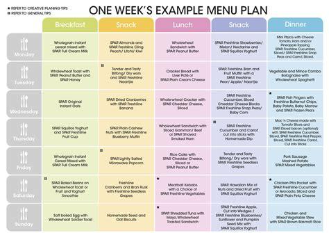 free diabetic meal menus picture 11