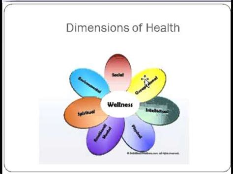 health promotion theory and asthma picture 2