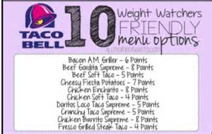 weight loss zone weight watcher points for restaurants picture 13