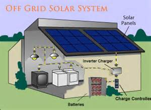 affiliate program solar products picture 6