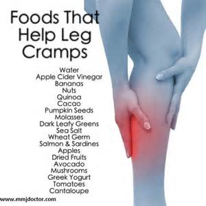 health food muscle cramps picture 1