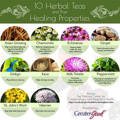 herbal teas cancer picture 3