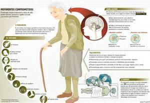 Parkinson paneri treatment picture 6
