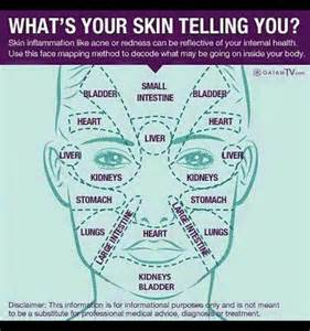 skin is your picture 3