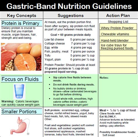 gastric byp diet pill picture 13