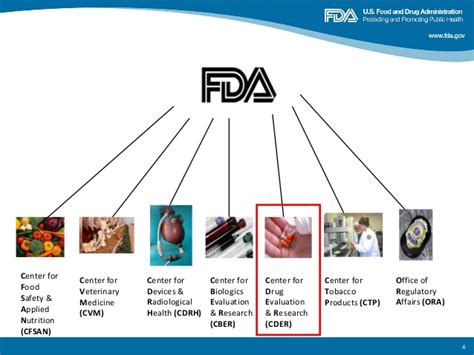 fda evaluation of cholesterblock and cholestasys medications for picture 8
