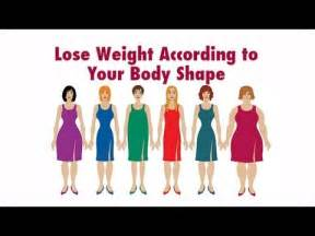 shapes weight loss picture 3