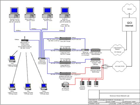 wireless network in my home small business is picture 5