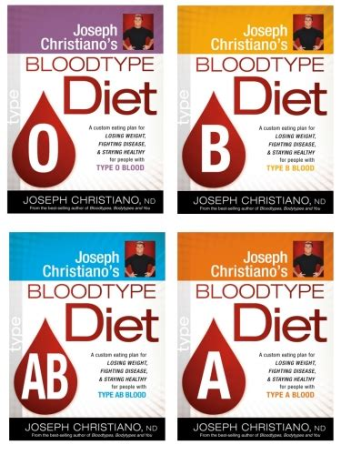 blood diet picture 13