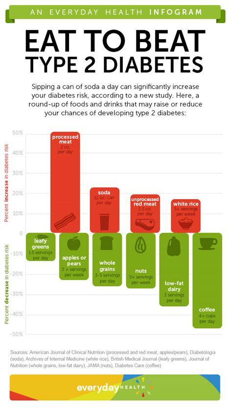 diabetes type 2 diet picture 3