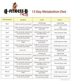 metabolism diet picture 1