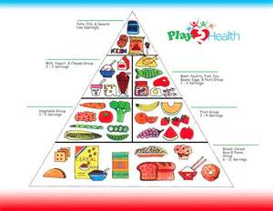 free diet ysis for kids picture 11
