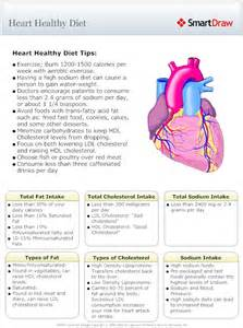 cardiac diet picture 13