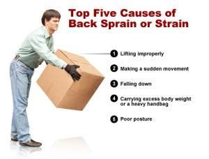 suppressing causes severe back pain picture 9