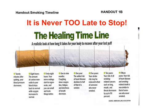 graphs on cold turkey vs. stop smoking aids picture 7