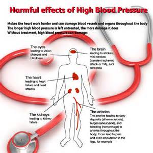 Effects of high blood pressure picture 1