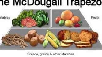 starches diet picture 1