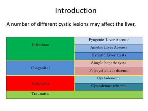 antibiotics to treat liver cyst infection picture 8